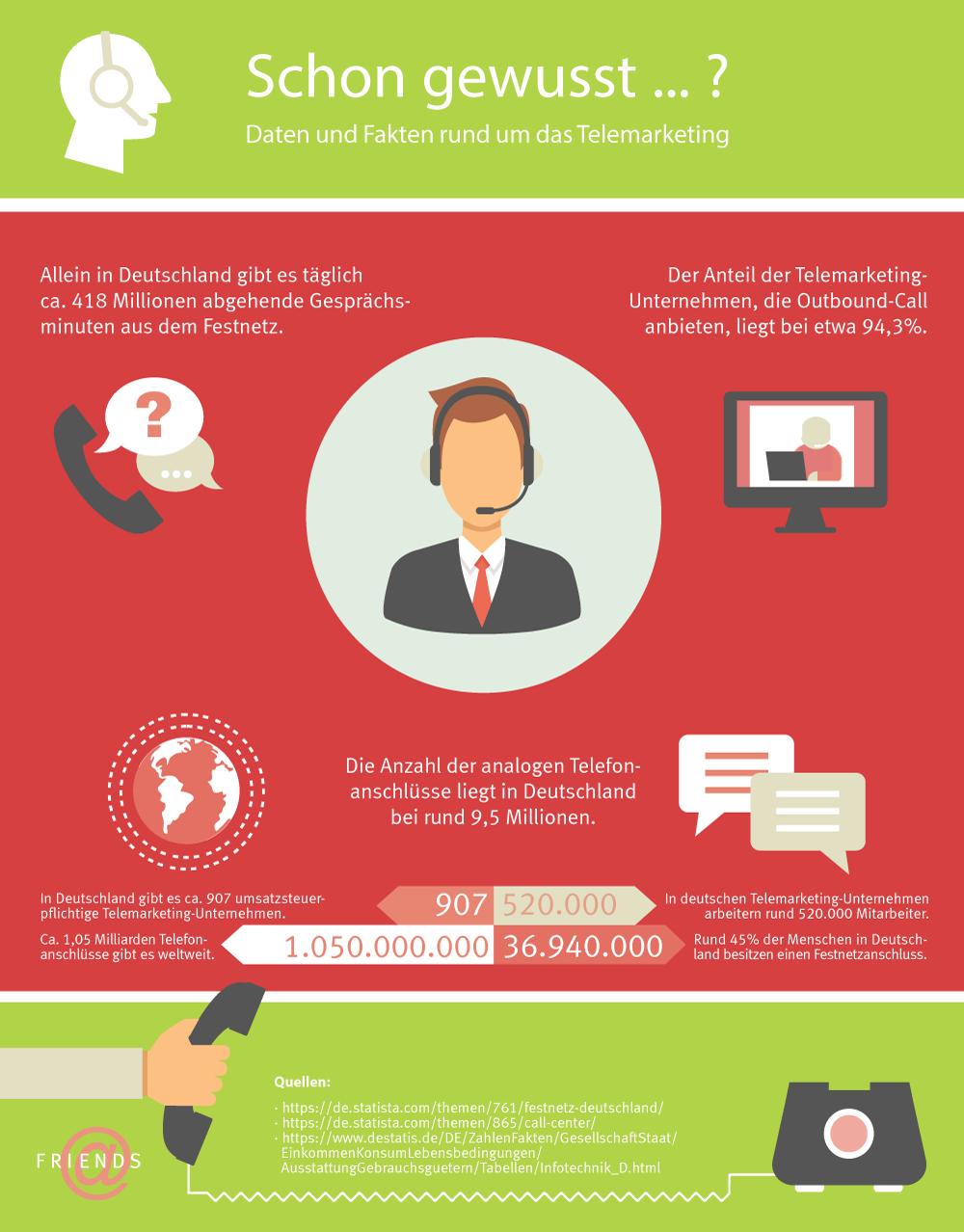 friends_infografik-telemarketing